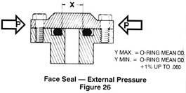 EXTERNAL PRESSURE or VACUUM design parameters