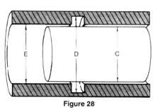 O-Rings Design