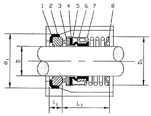Single Spring Seal Type E